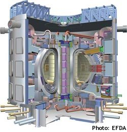 Cross-section of the ITER reactor